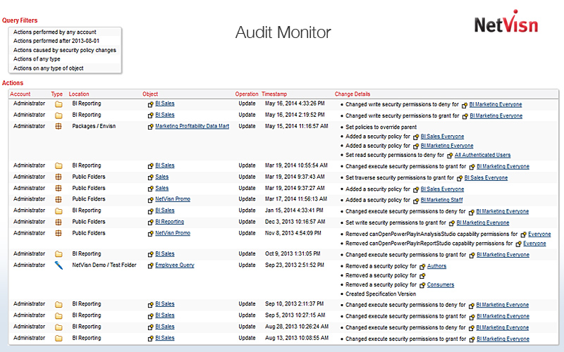 netvisn audit monitor