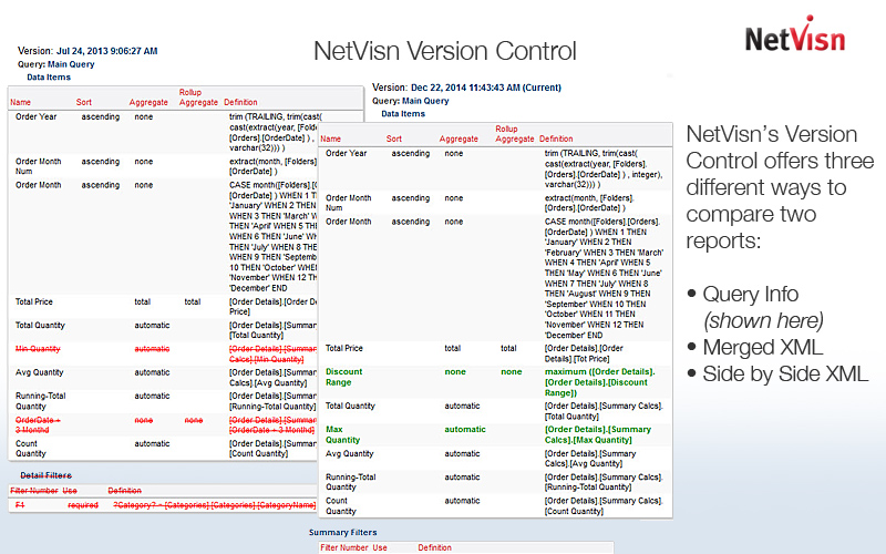 netvisn version control
