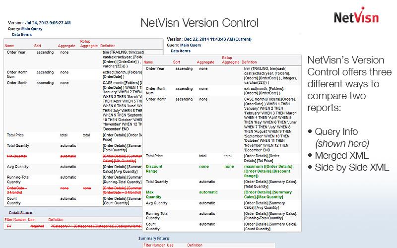 netvisn version control
