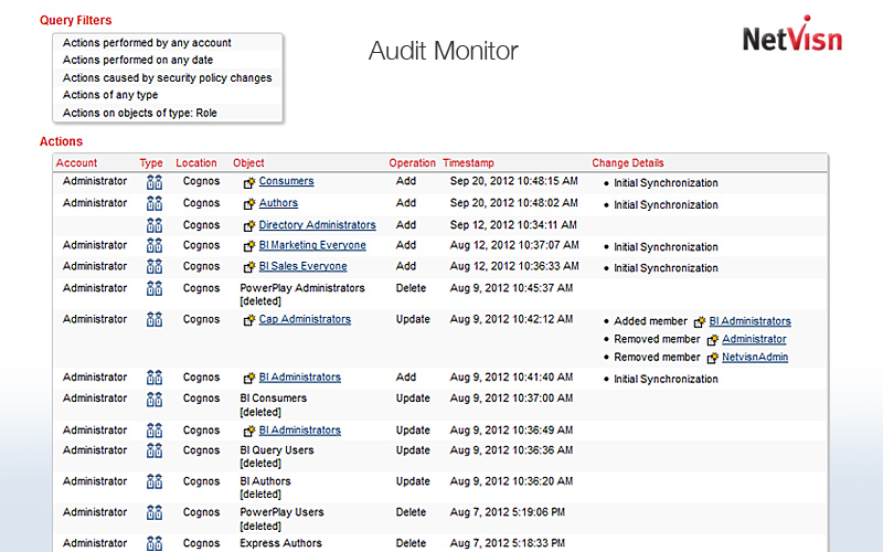 audit monitor screenshot