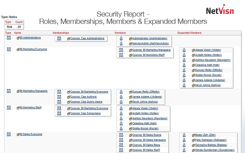 security report