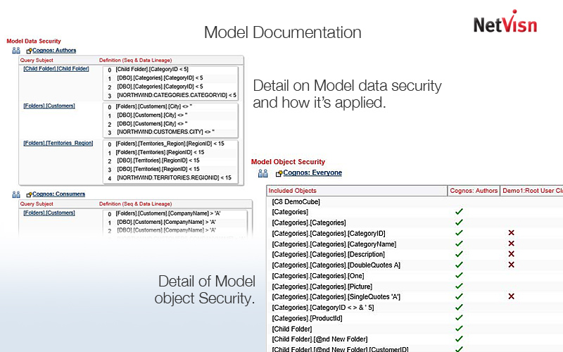 cognos documentation