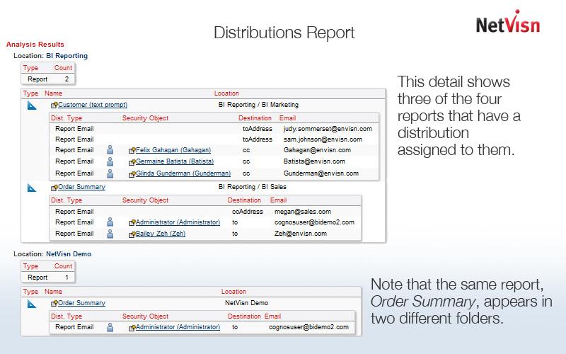 distributions report in netvisn