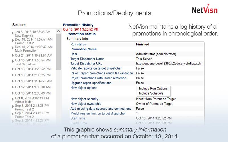 cognos promotions summary