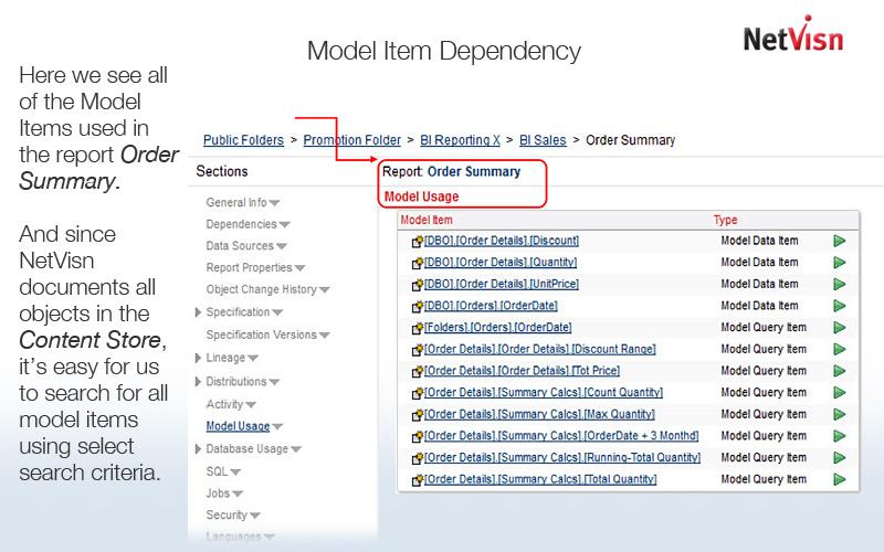 model item dependency