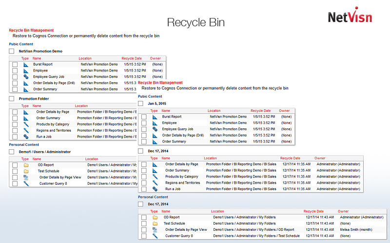 recycle bin in netvisn