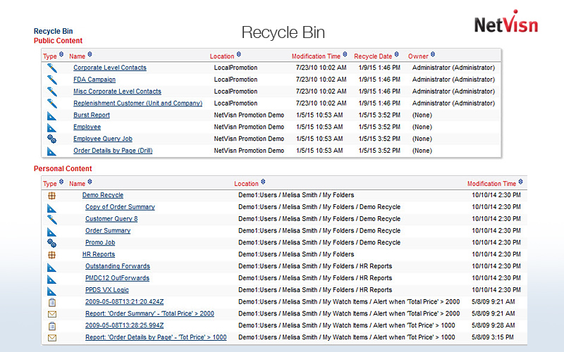 recycle bin for cognos