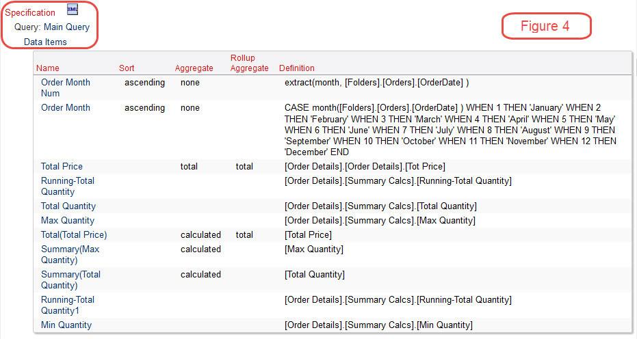 cognos main query data items