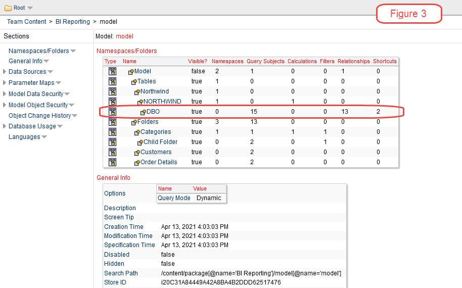 cognos fm model namespace/folder report