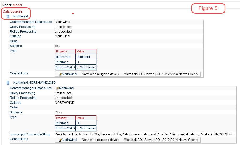 cognos fm model data sources