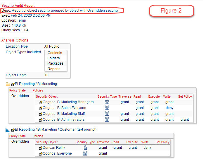 security audit report cognos