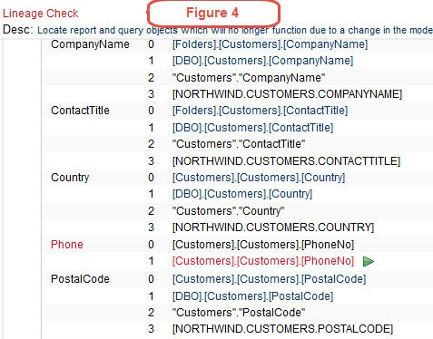 broken lineage in the cognos content store