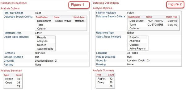 cognos database dependency analysis options