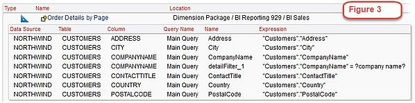 cognos report order details by page