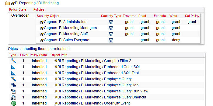 cognos security profile on roles and objects