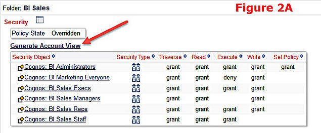 figure 2: security access permissions for a folder in cognos