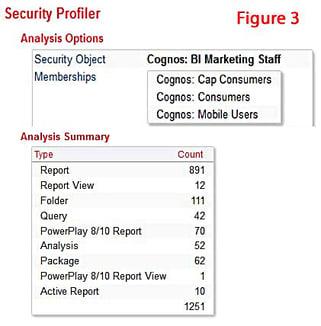 figure 3: security profiler in cognos