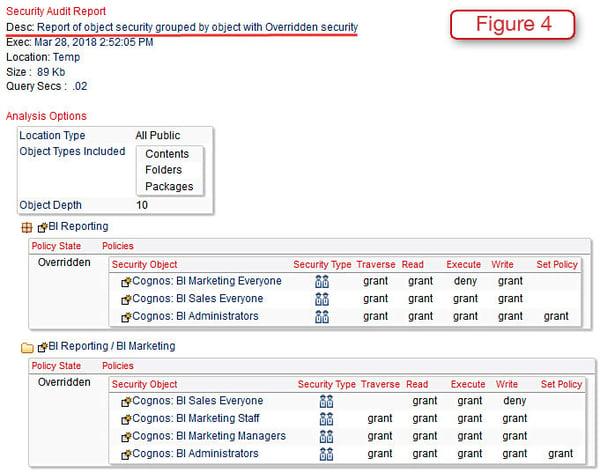 cognos security audit report