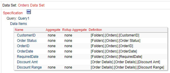 cognos orders data set