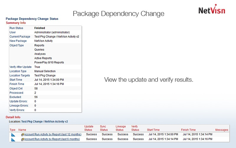 cognos package change results