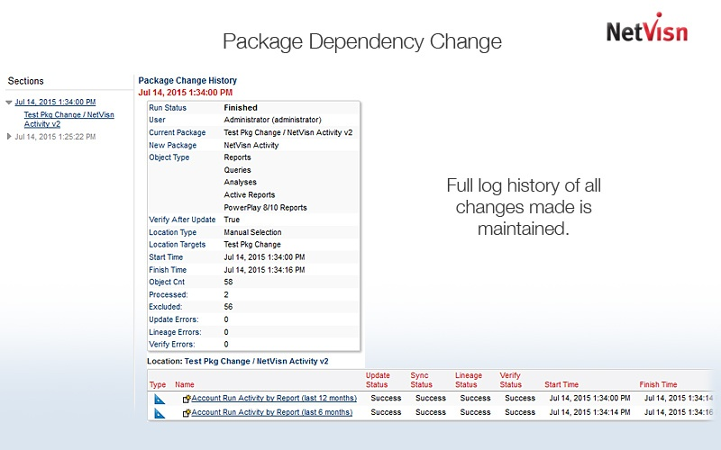 log history of package dependency change in cognos