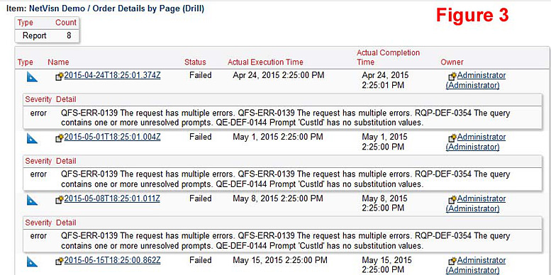analysis results for failed report in cognos