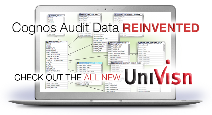 cognos audit data managed with univisn
