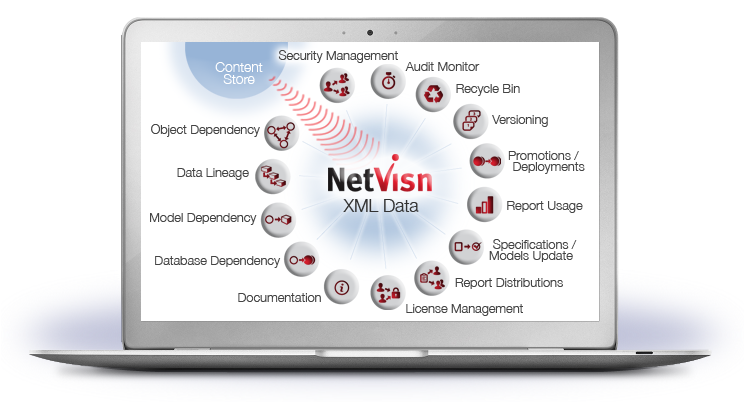 cognos security managed with netvisn
